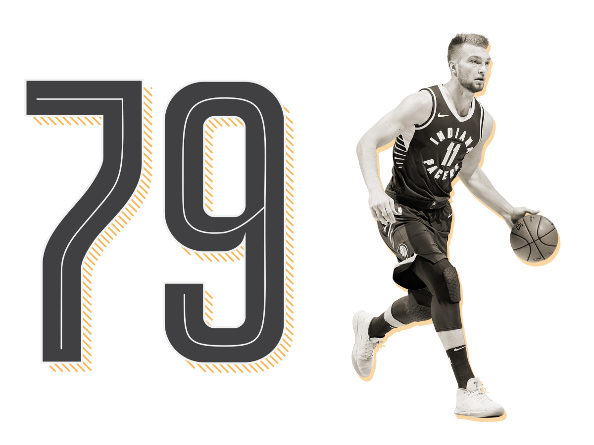 top-100-nba-players-2019-list-ranking-domantas-sabonis.jpg
