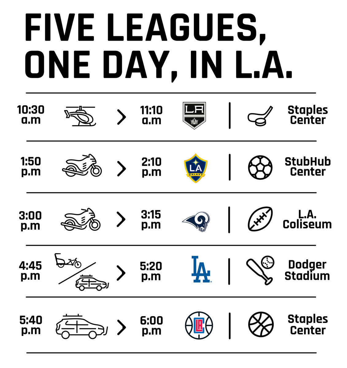 five-leagues-one-day-graphic.jpg