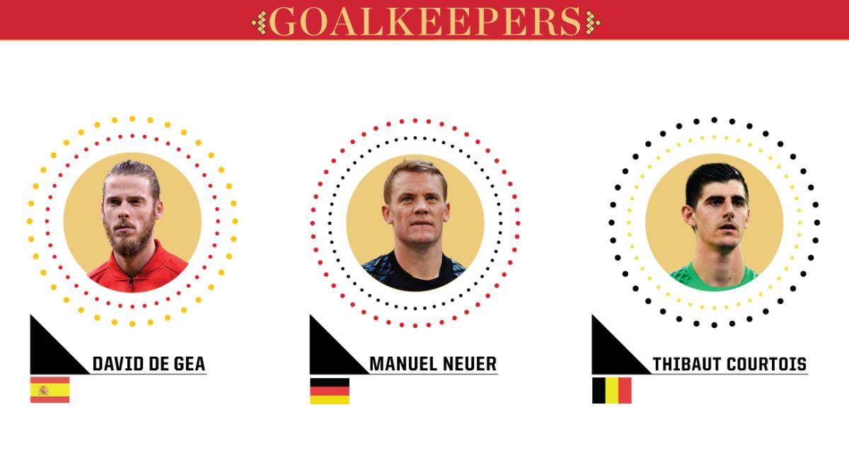 goalkeepers-wc-v3.jpg