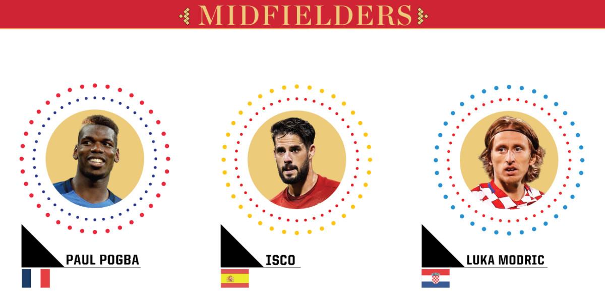 midfielders-wc-1-v1.jpg