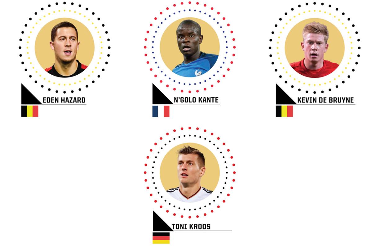 midfielders-wc-2-v6.jpg