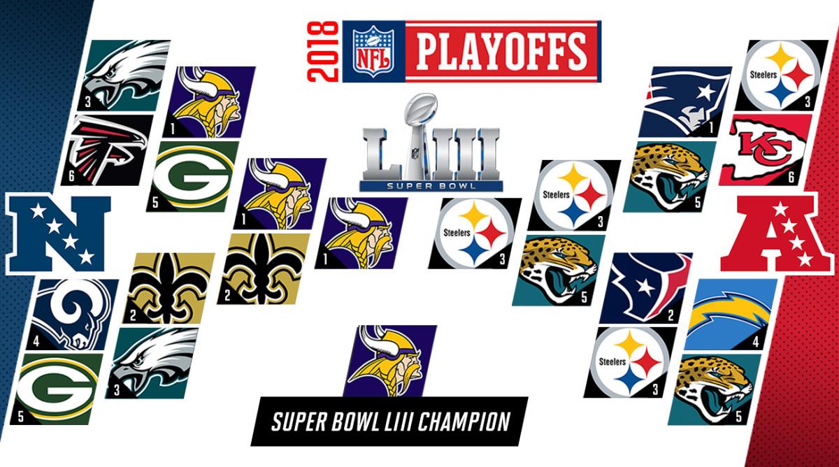 Nfl Predictions 2018 Playoffs Super Bowl Liii Mvp Picks Sports Illustrated