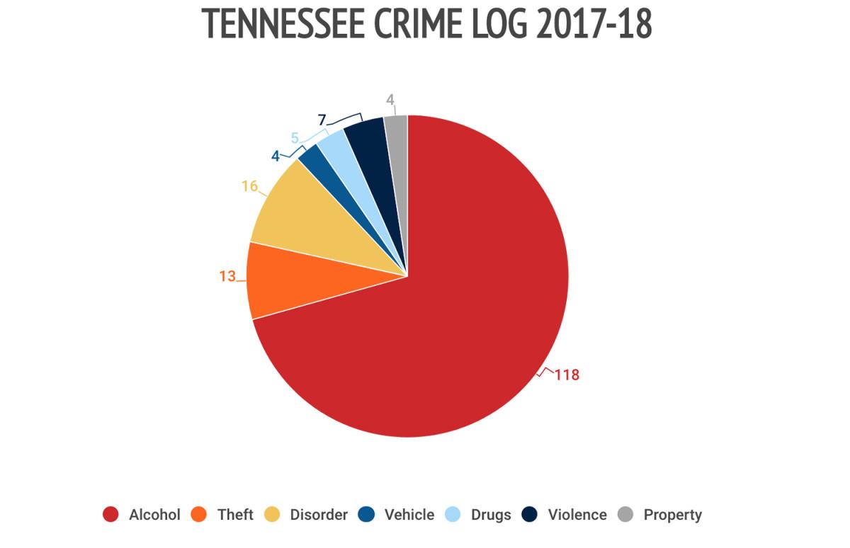 20tennessee-crime-log.jpg