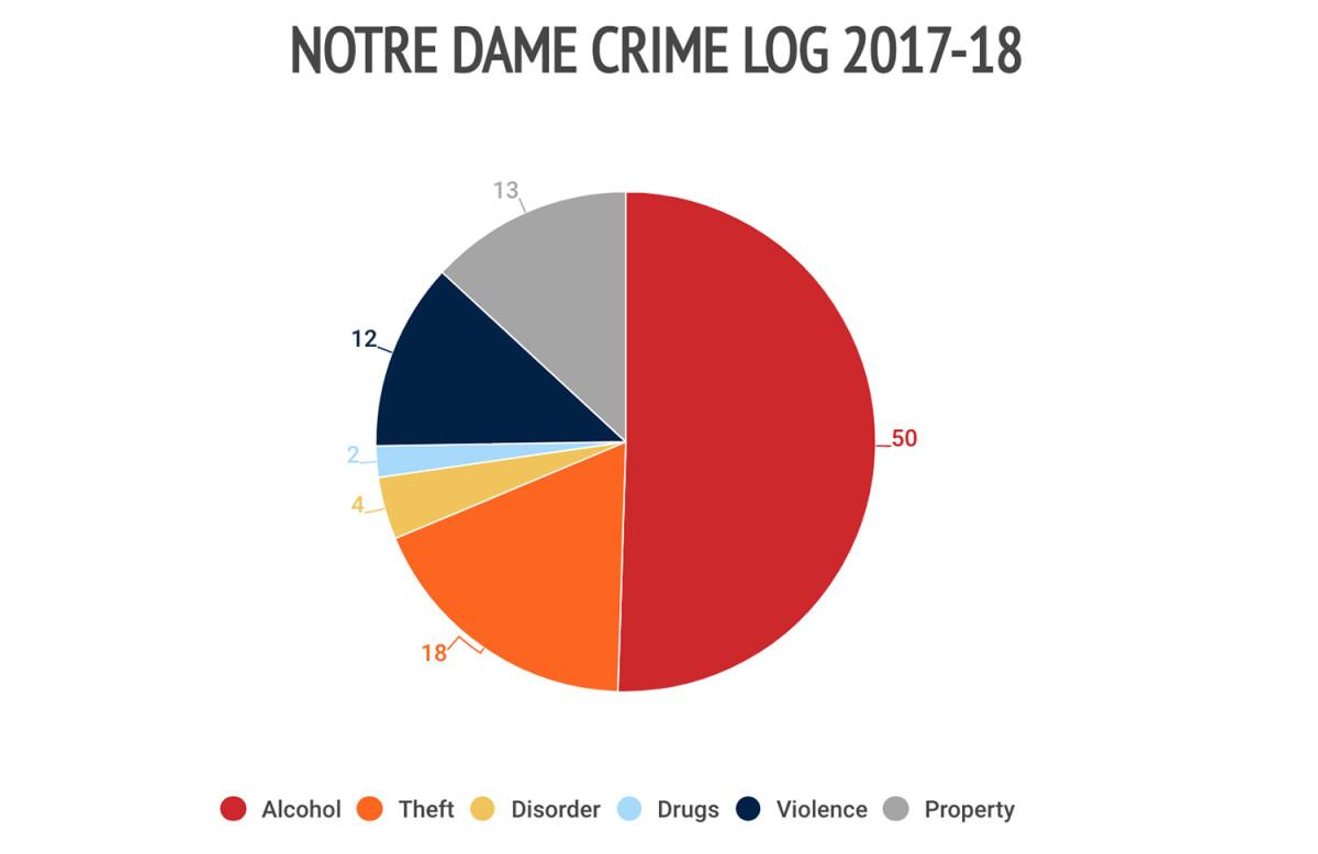 14notre-dame-log.jpg