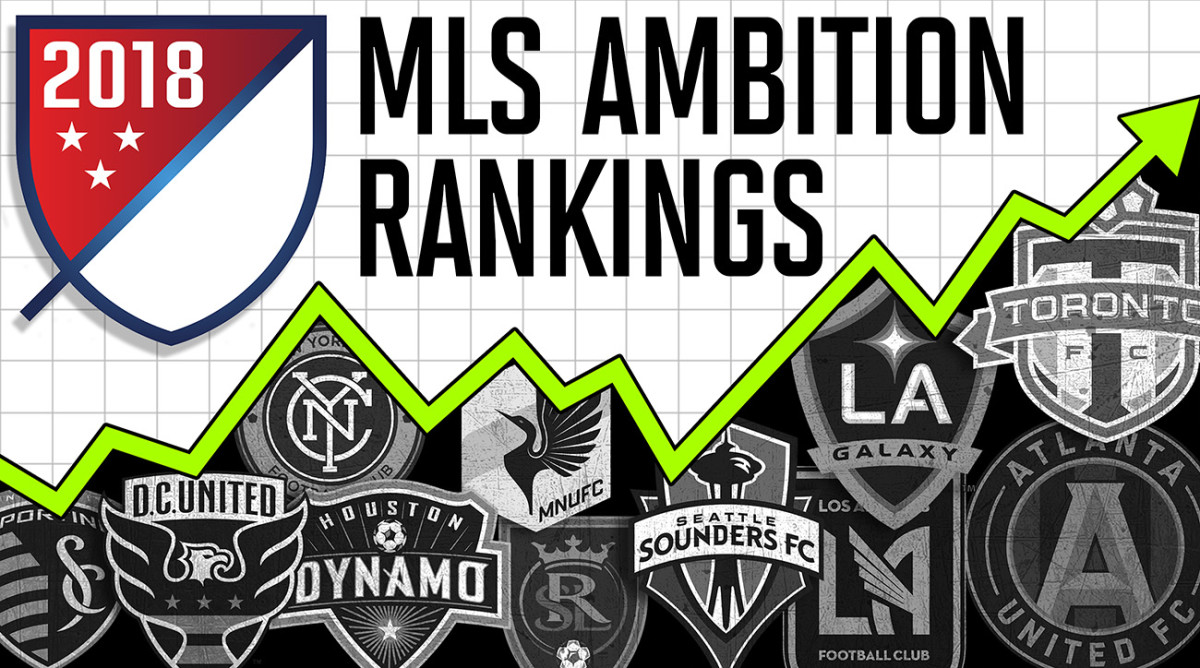 mls-ambition-rankings-2018.jpg