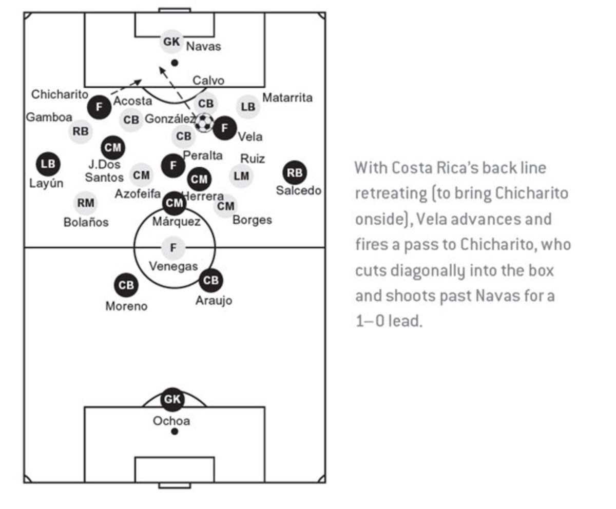 chich-diagram-5.jpg