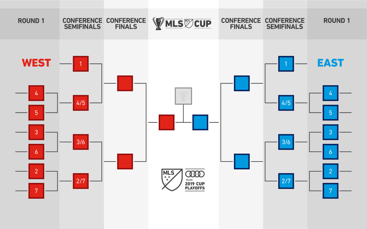 mls-playoff-bracket-new.jpg
