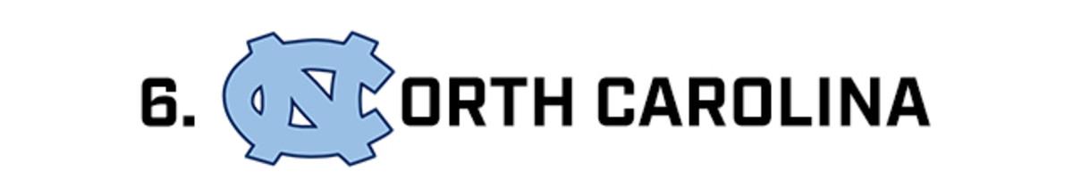 6 North Carolina