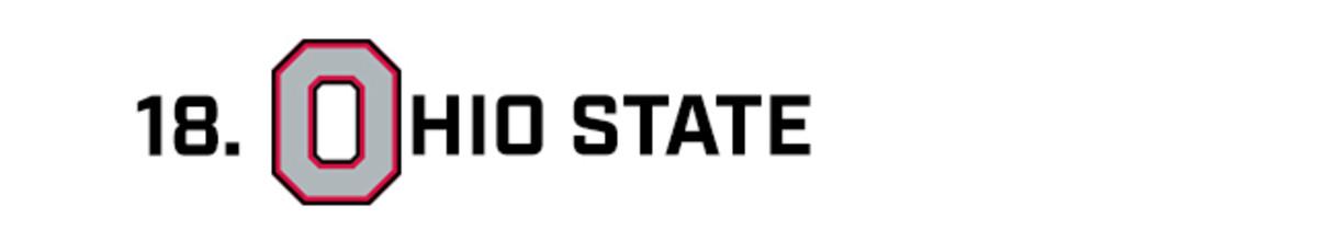18 Ohio State