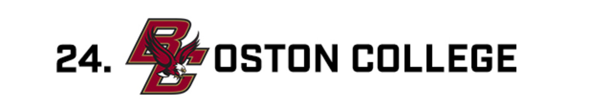 24 Boston College
