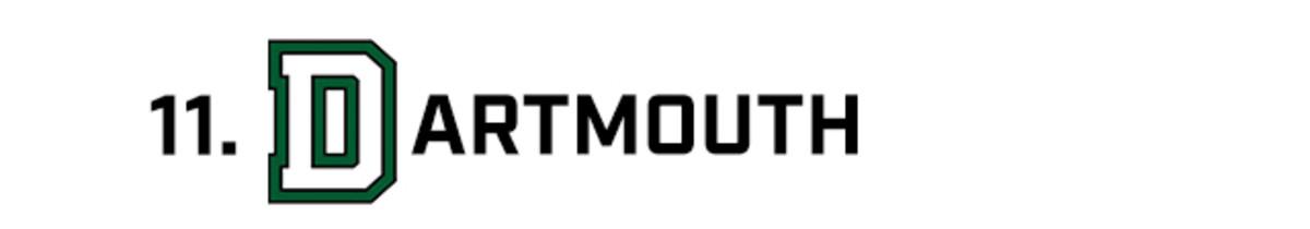 11 Dartmouth