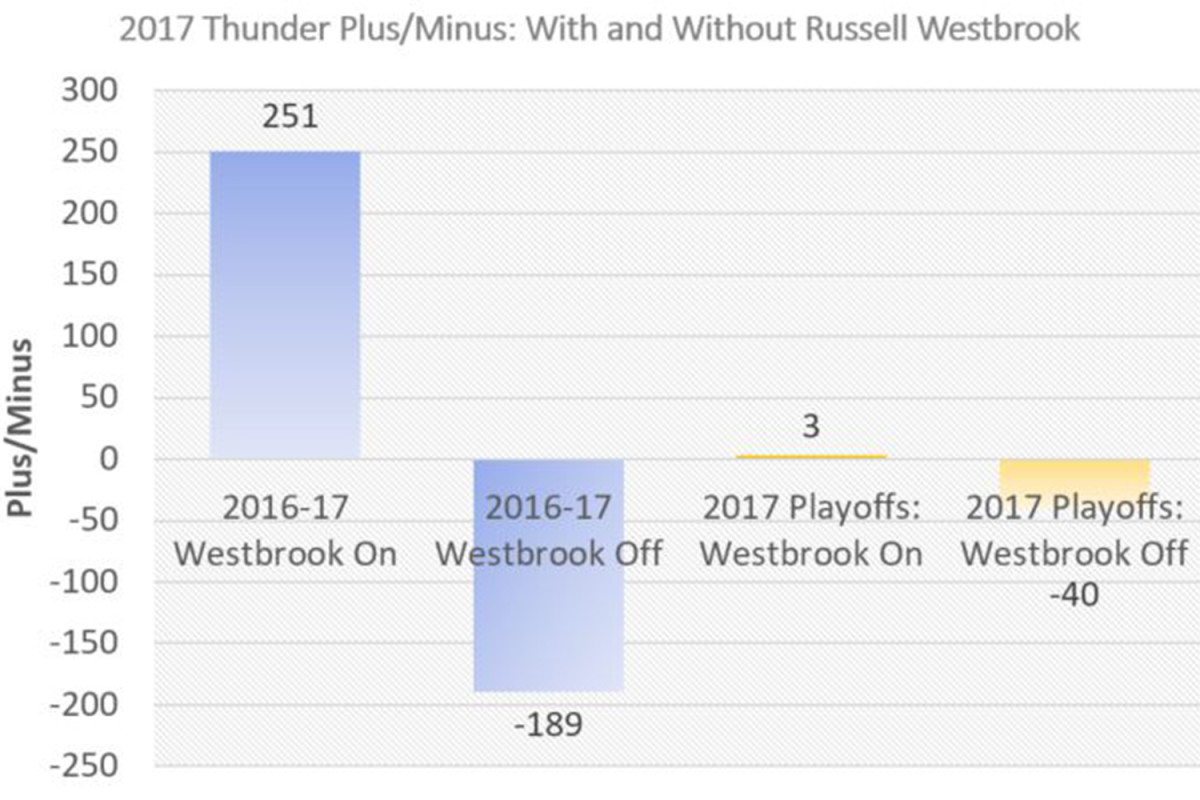russell-team-supporting-cast.jpg