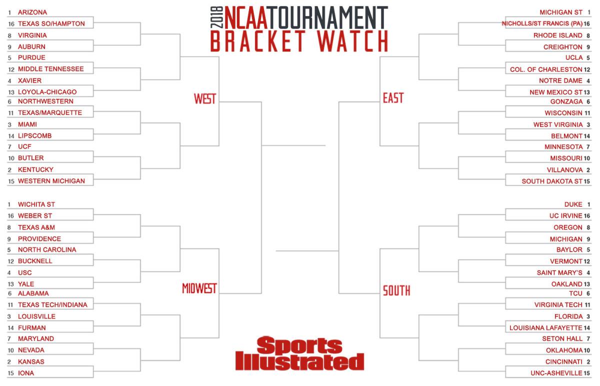 2018-ncaa-tournament-bracket-projection.jpg