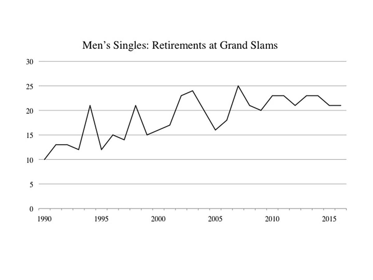 Mens Retirements 90-16.jpg