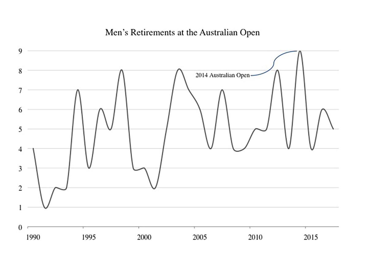 AO Men's Retirements.jpg