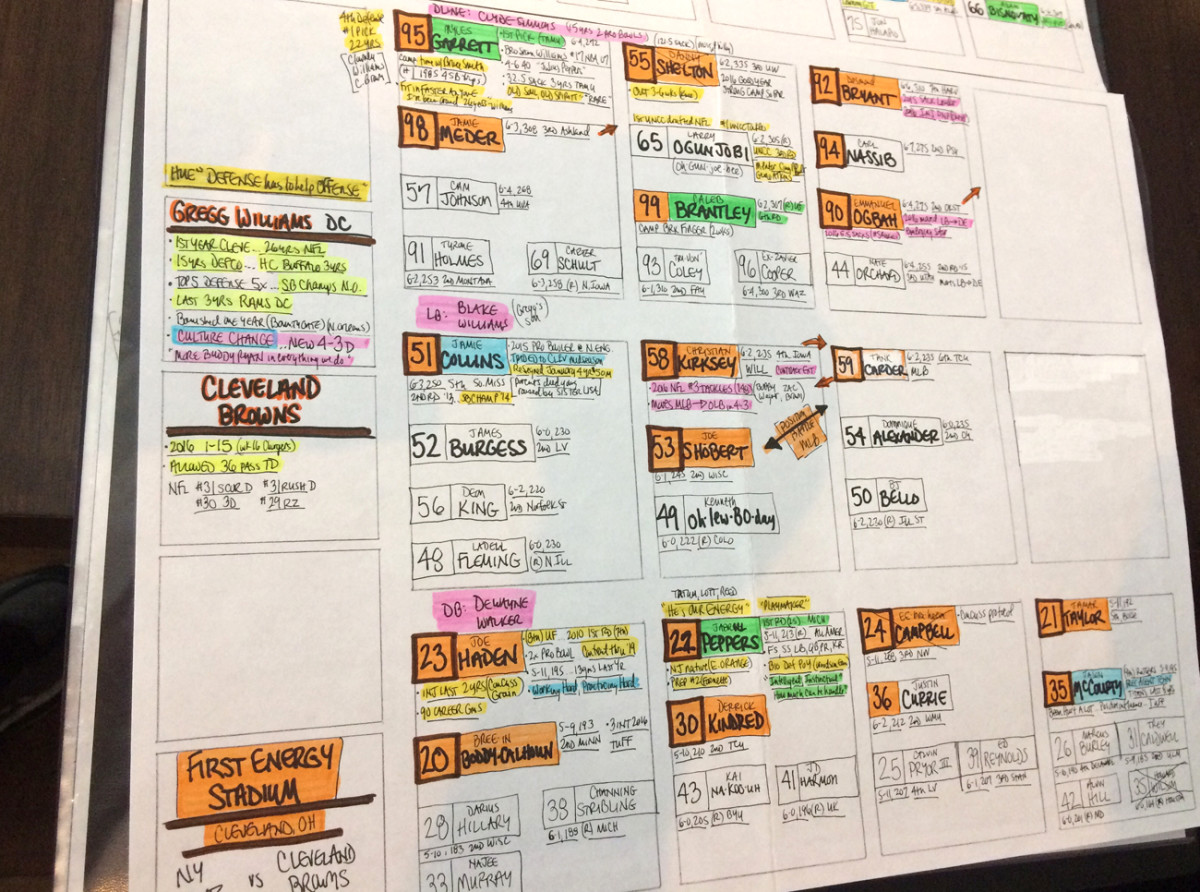 A page of Mowins' notes for the Browns-Giants practice game.