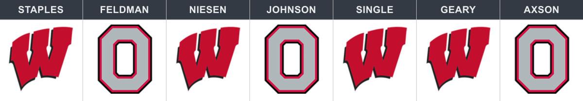 wisconsin-ohio-state-title-pick.jpg
