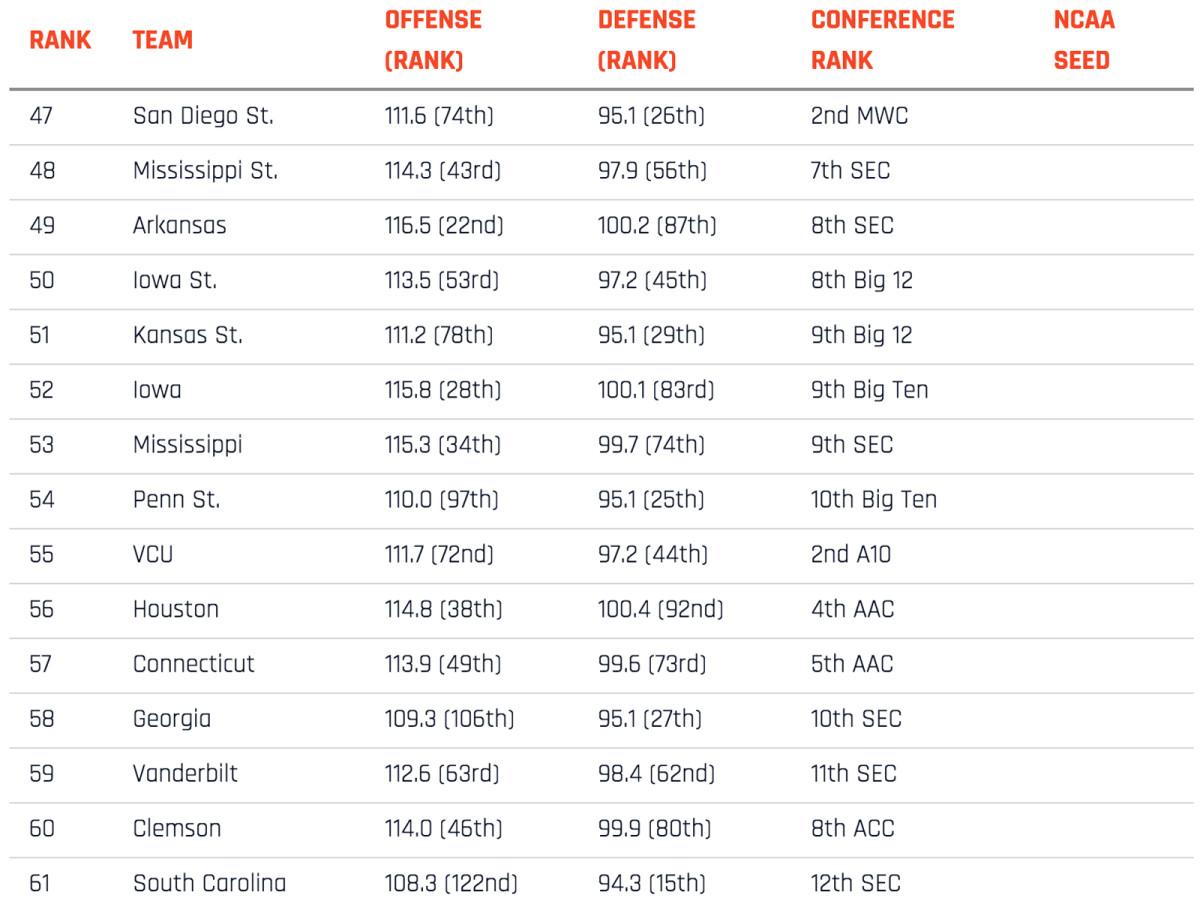 351-rankings-47-61.jpg