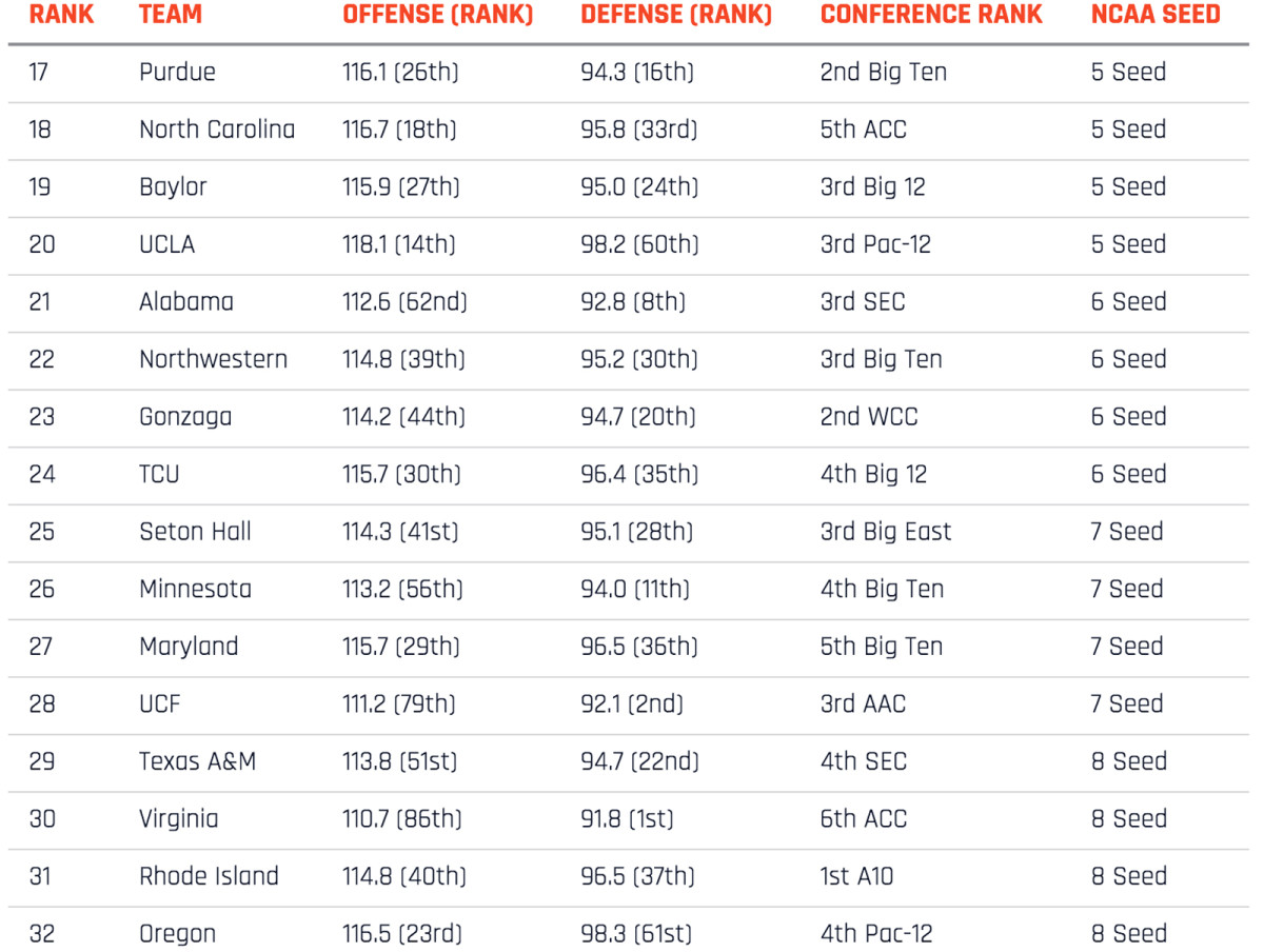 351-rankings-17-32.jpg
