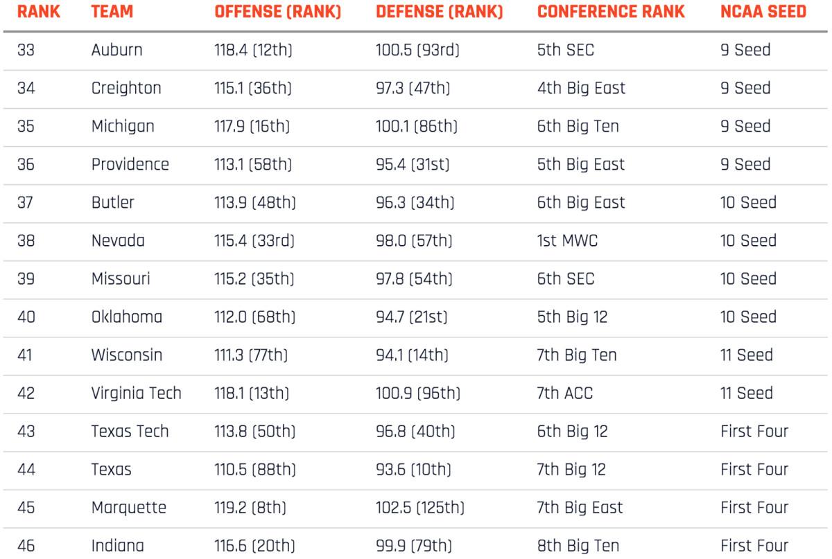 351-rankings-33-46.jpg