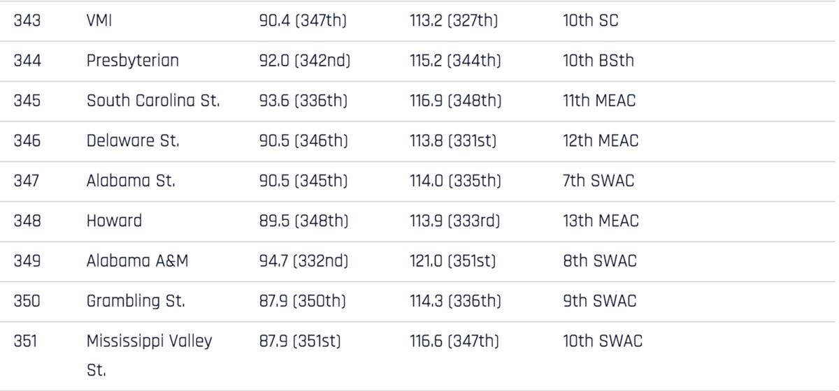 351-rankings-343-351.jpg