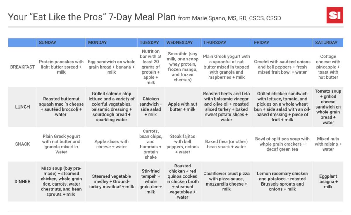 marie-spano-meal-plan-chart_0.jpg