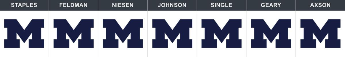 michigan-michigan-state-week-6-pick.jpg