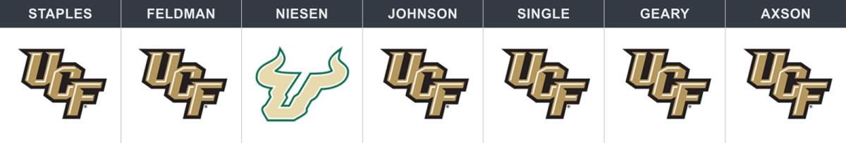 ucf-usf-week-13-pick.jpg