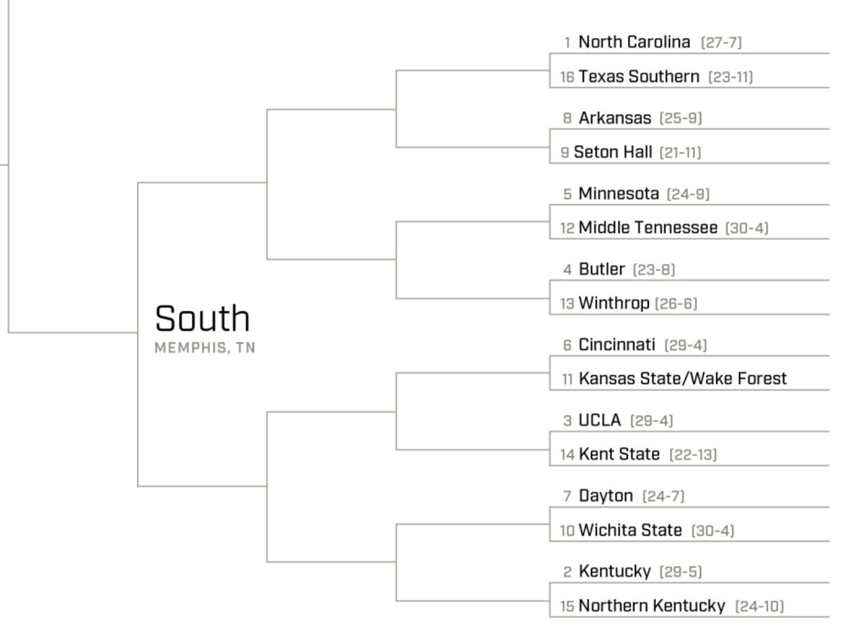 ncaa-tournament-2017-south-region-analysis.jpg
