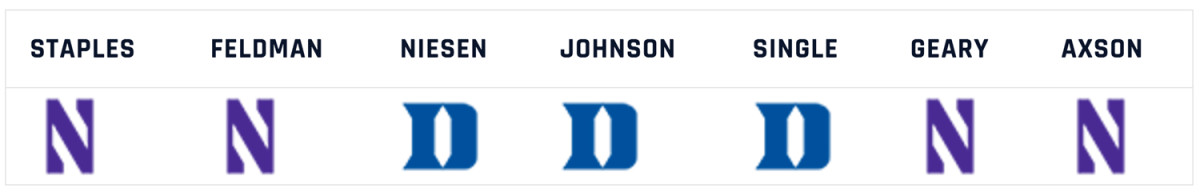 duke-northwestern-week-2-pick.jpg