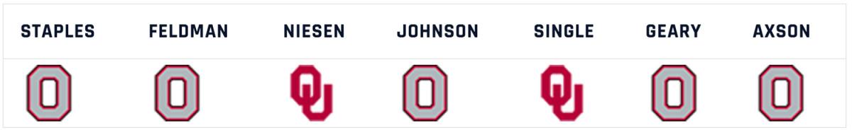 oklahoma-ohio-state-week-2-pick.jpg