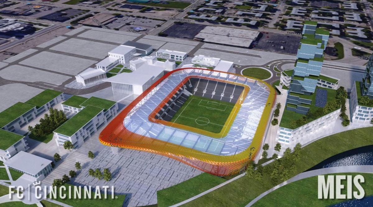 FC-Cincinnati-Stadium-2.jpg
