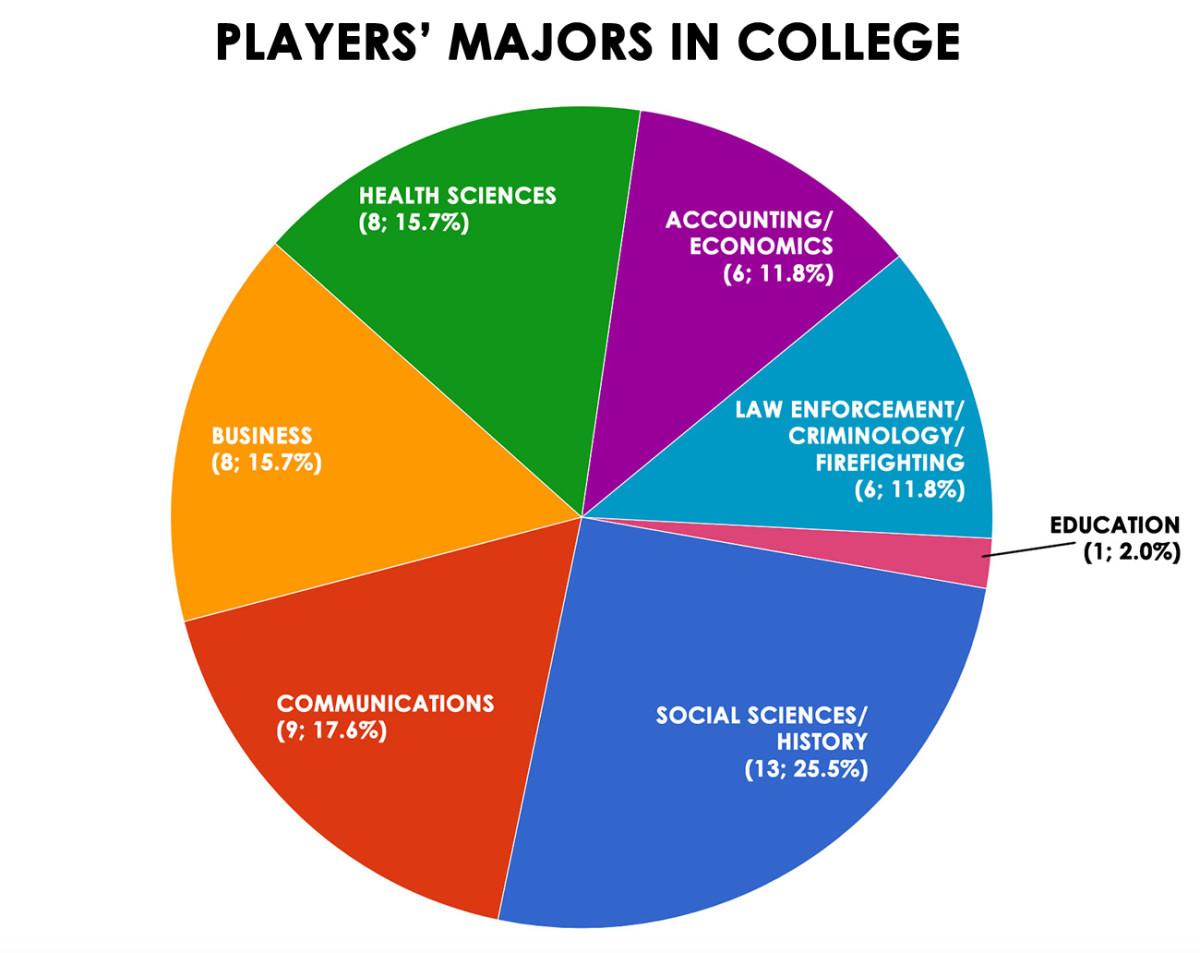college-majors.jpg