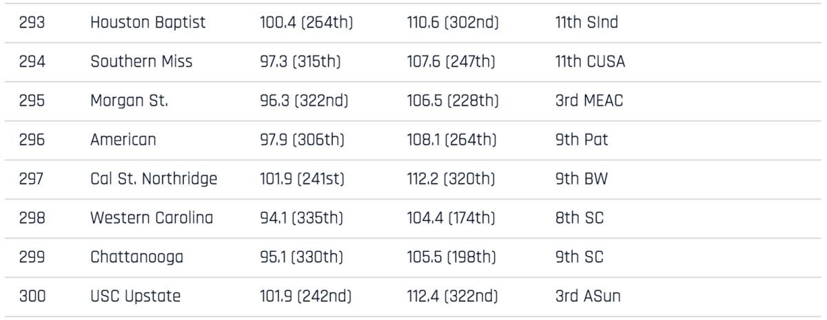 351-rankings-293-300.jpg
