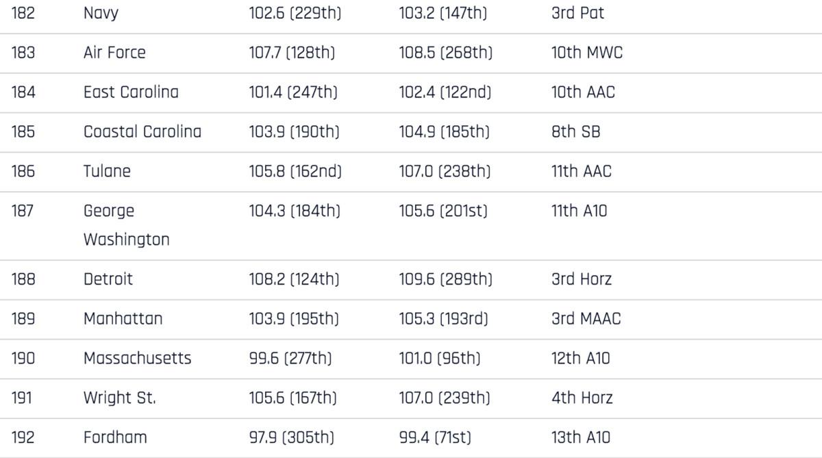 real-rankings-182-192.jpg