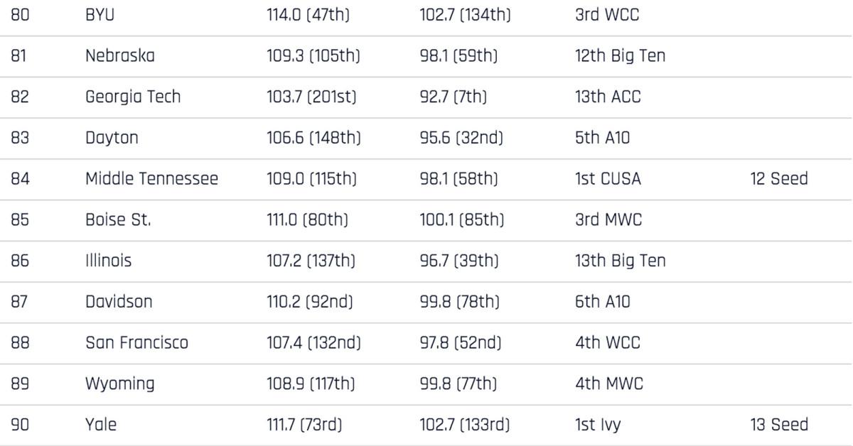 real-rankings-80-90.jpg