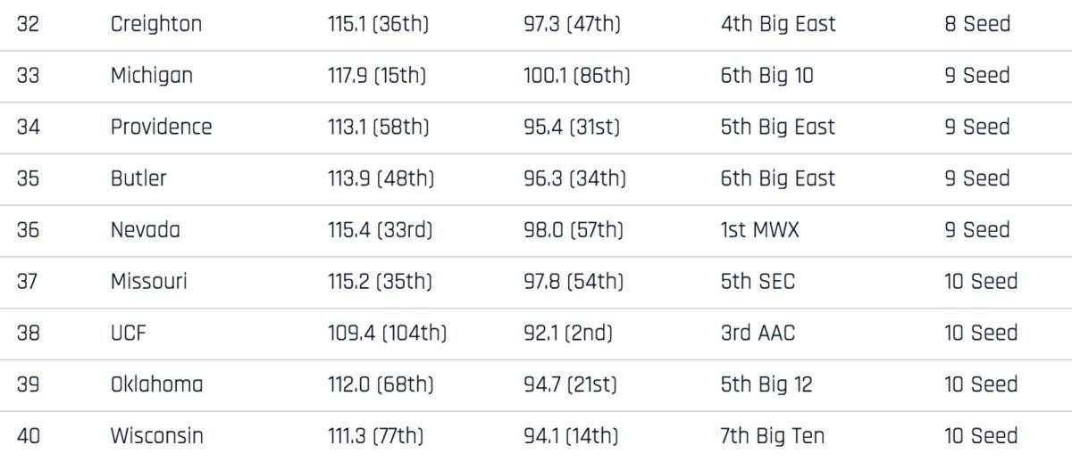real-real-rankings-32-40.jpg