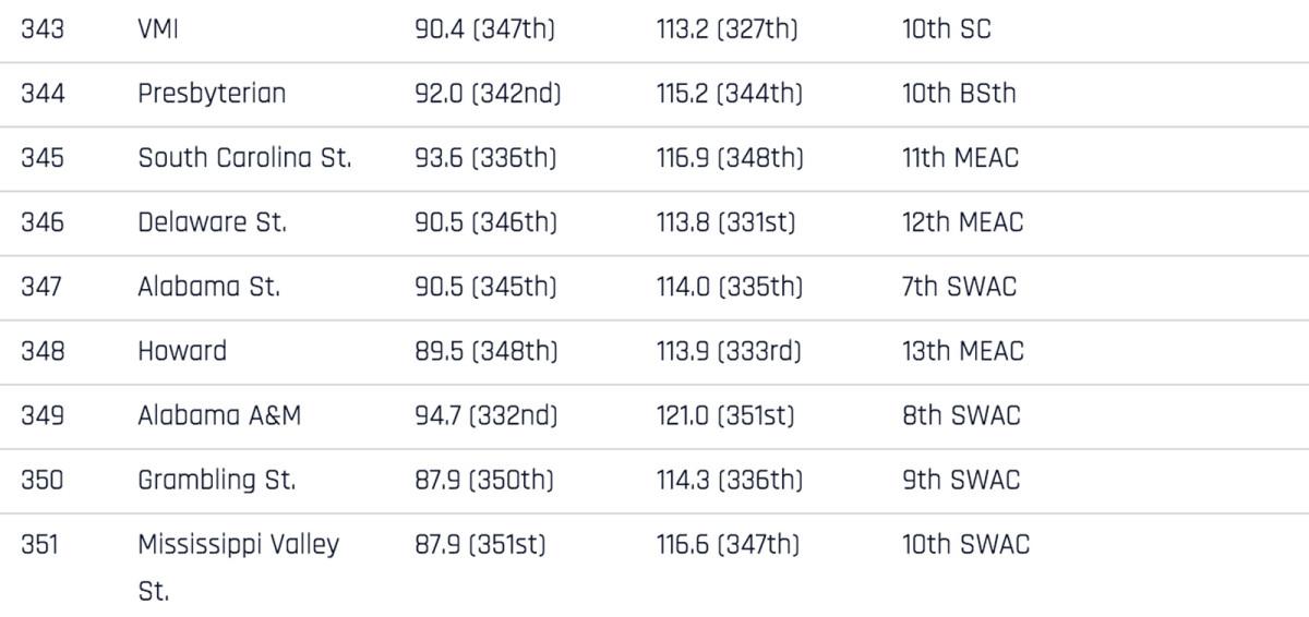 real-rankings-343-351.jpg