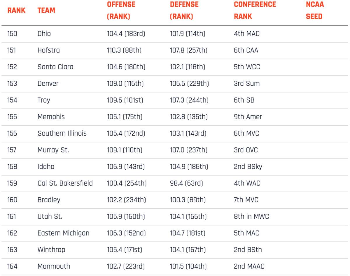 real-rankings-150-164.jpg
