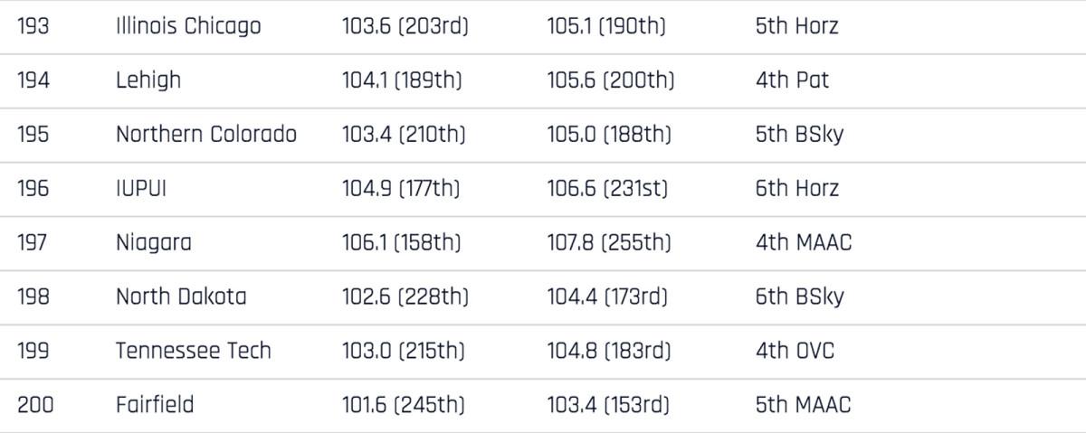 real-rankings-193-200.jpg
