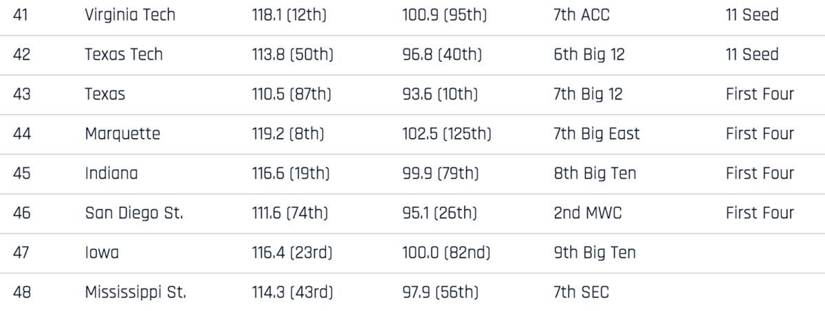 real-real-rankings-41-48.jpg
