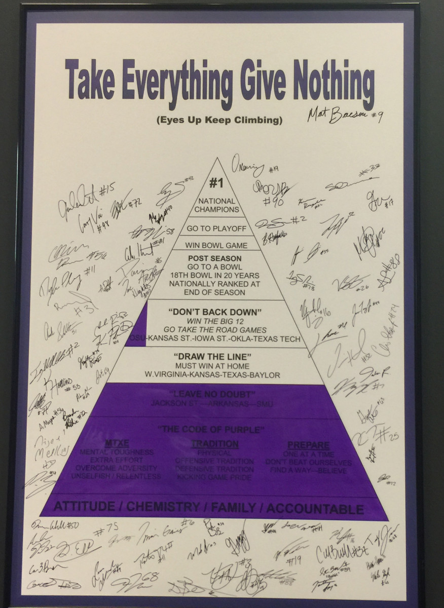 The poster Gary Patterson uses to chart team success each season.