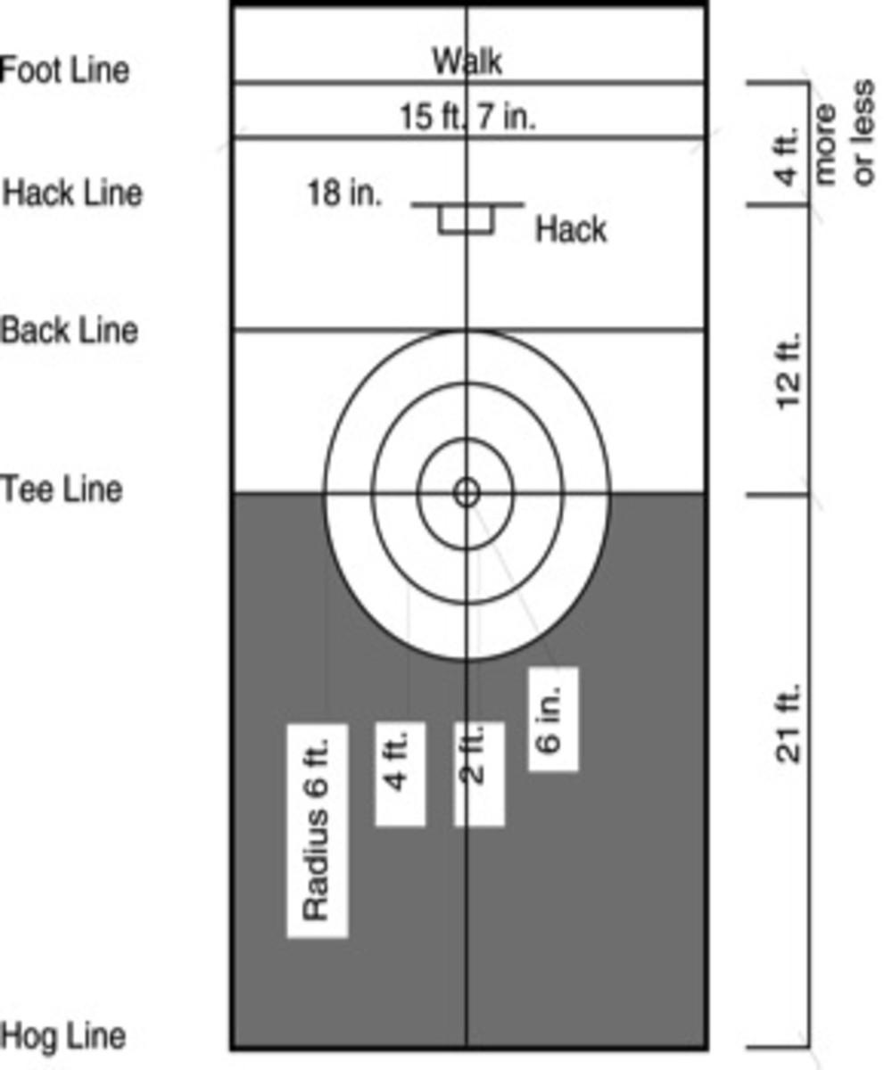 curling-sheet-one.jpg