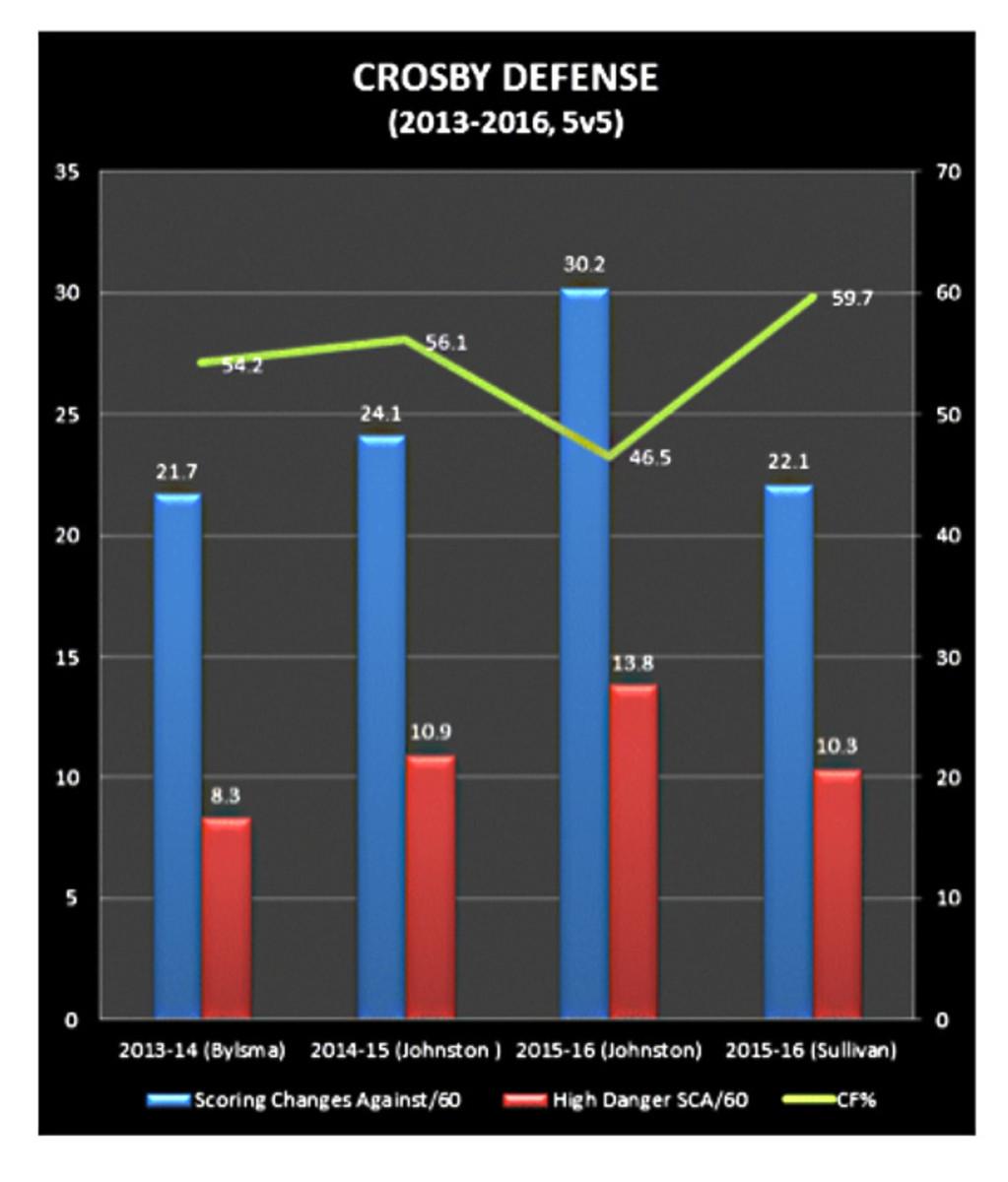 Chart-two.jpg