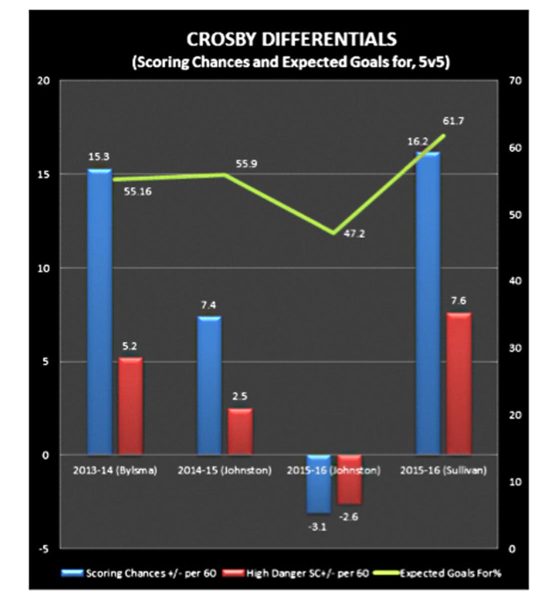 Chart-three.jpg
