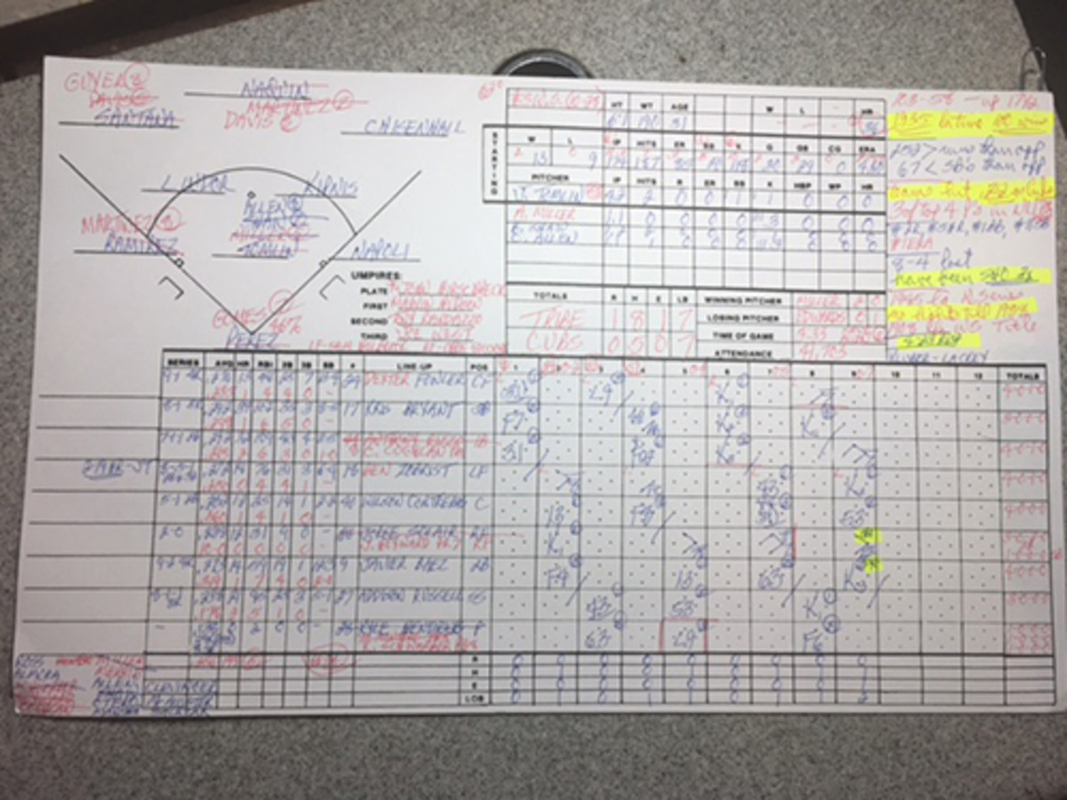 Tom Hamilton's Game 3 scorecard