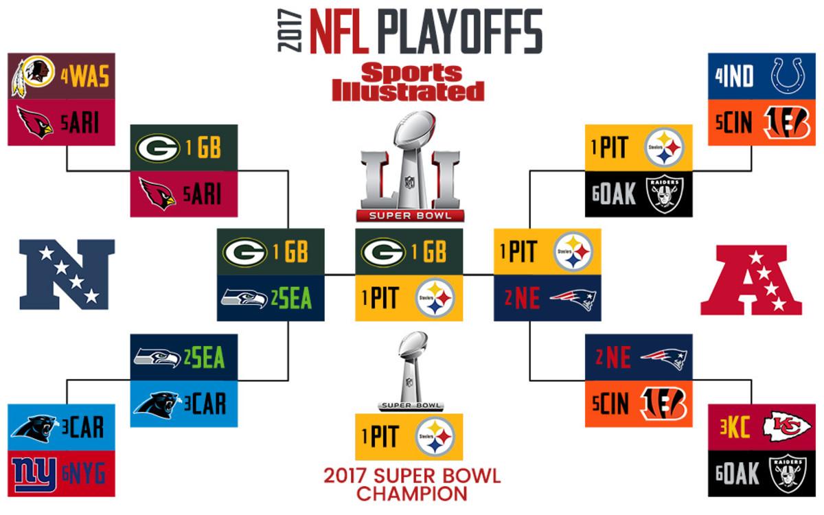 2017 NFL playoff bracket - Amy.jpg