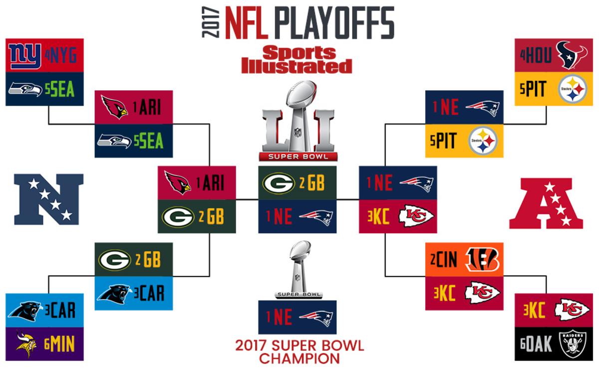 2017 NFL playoff bracket - Bette.jpg