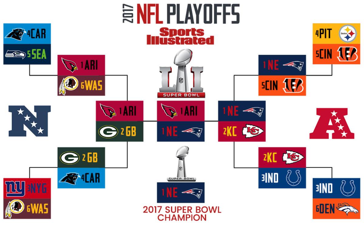 2017 NFL playoff bracket - Melissa.jpg