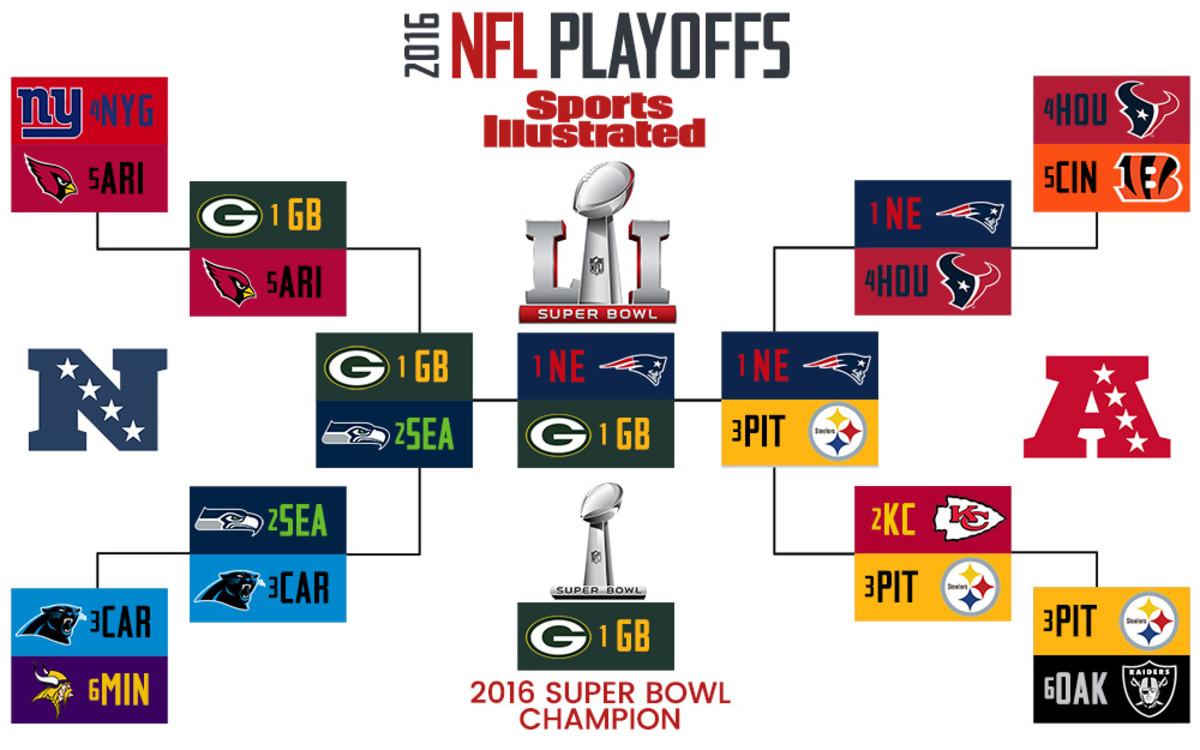 2016 NFL playoff bracket - Perloff.jpg